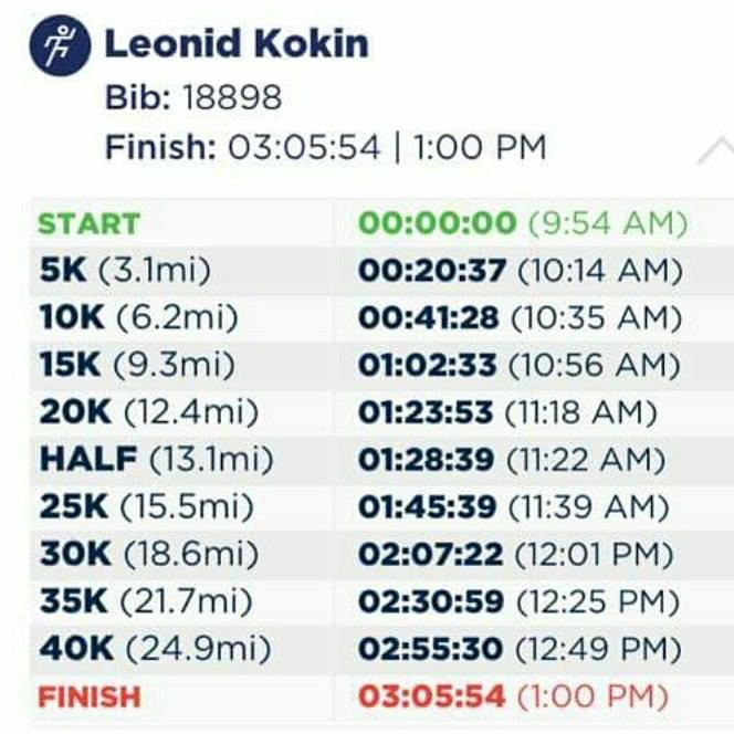 Личник Нью-Йоркского марафона 6 ноября 2016