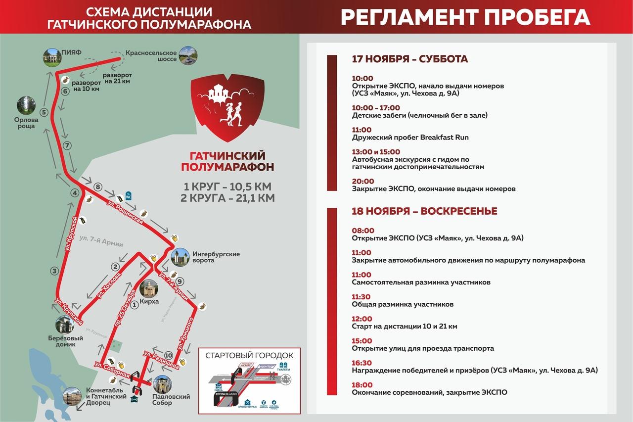 gatchina halfmarathon Гатчинский полумарафон 2018