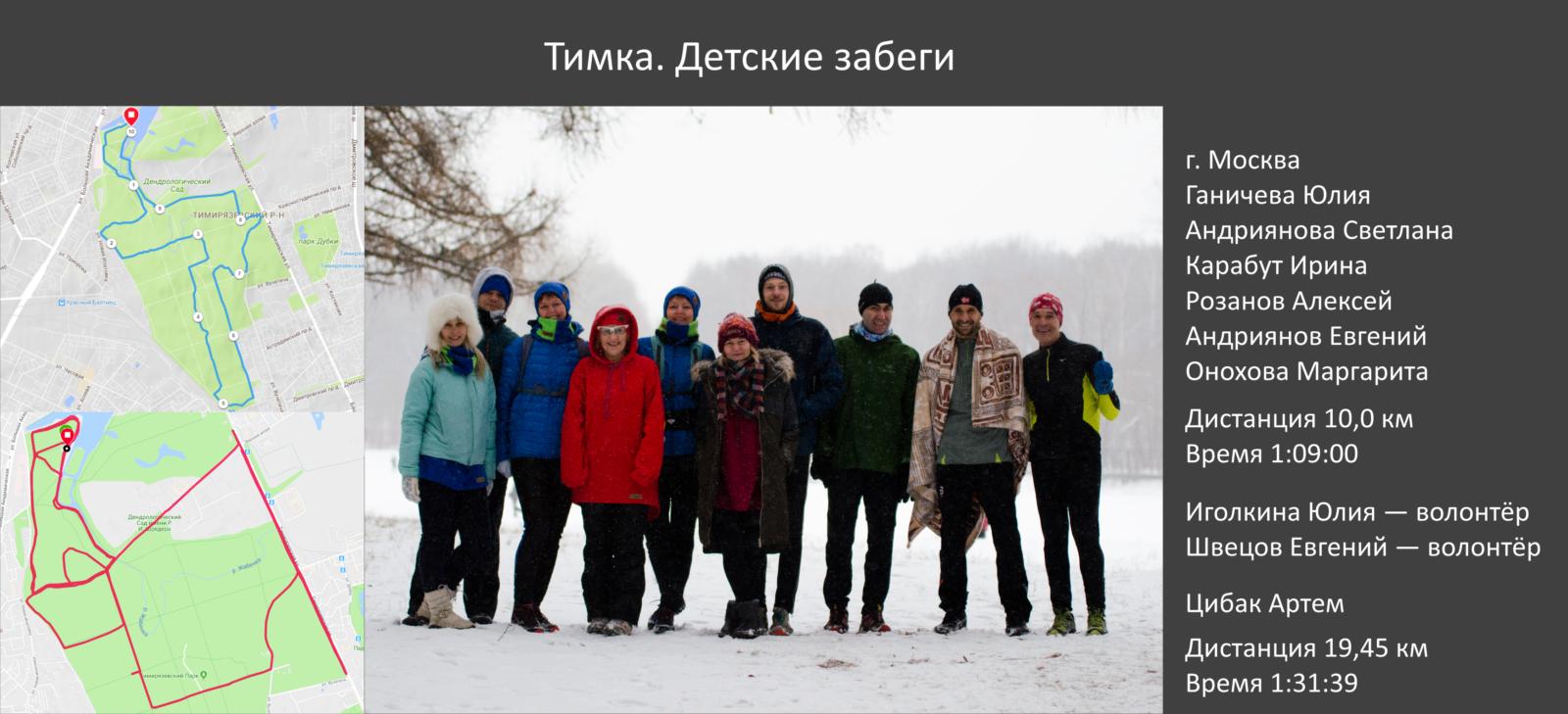 гонка организаторов Престиж