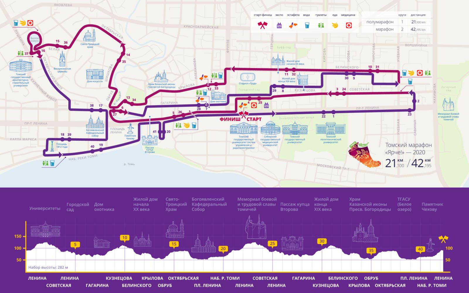 tomsk marathon
