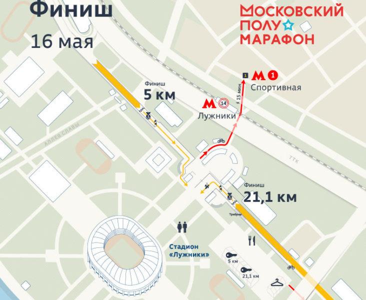 Finish_MHalf_2020_ru